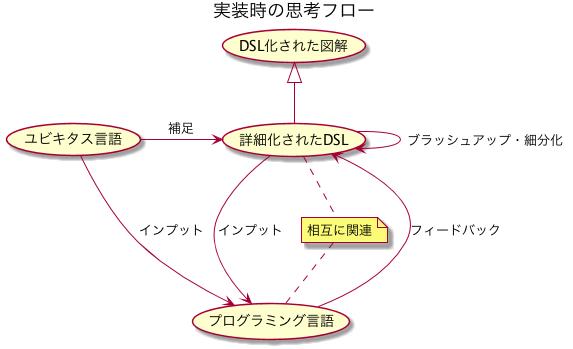 f:id:katzumi:20180516193631p:plain