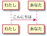 f:id:katzumi:20180516194754p:plain