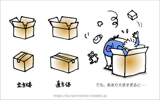 図解:引越しで定番の箱の形