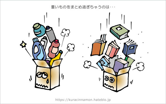 図解:重たい品々を集中させてしまう例