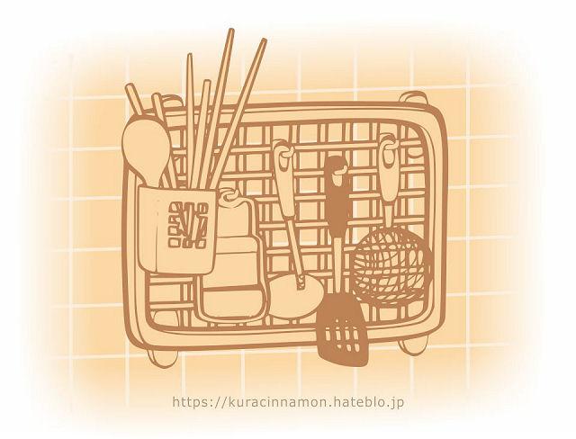 かつて使っていたキッチンツールの壁面収納(再現イメージ)