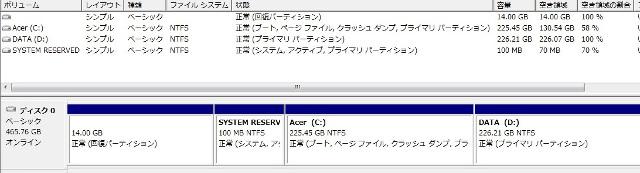 Windows7側の「ディスクの管理」画面から見た、変更前のHDDの区分け