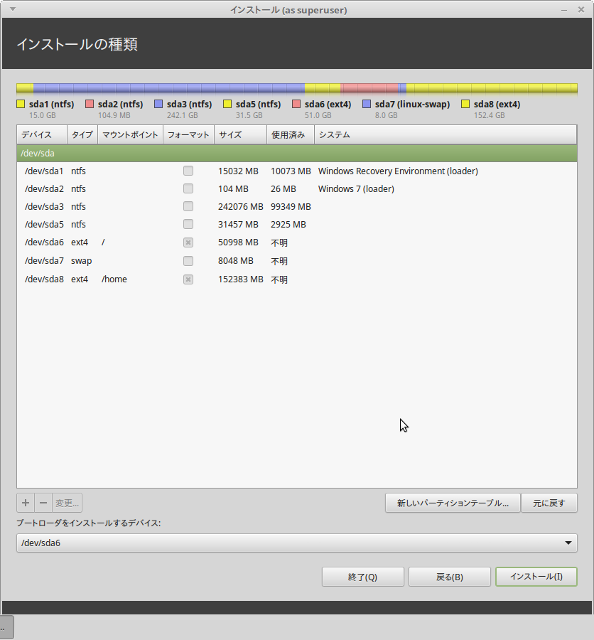 Linux Mintのインストールの種類で「それ以外(手動でパーティション設定)」を選んだ後に現れる画面