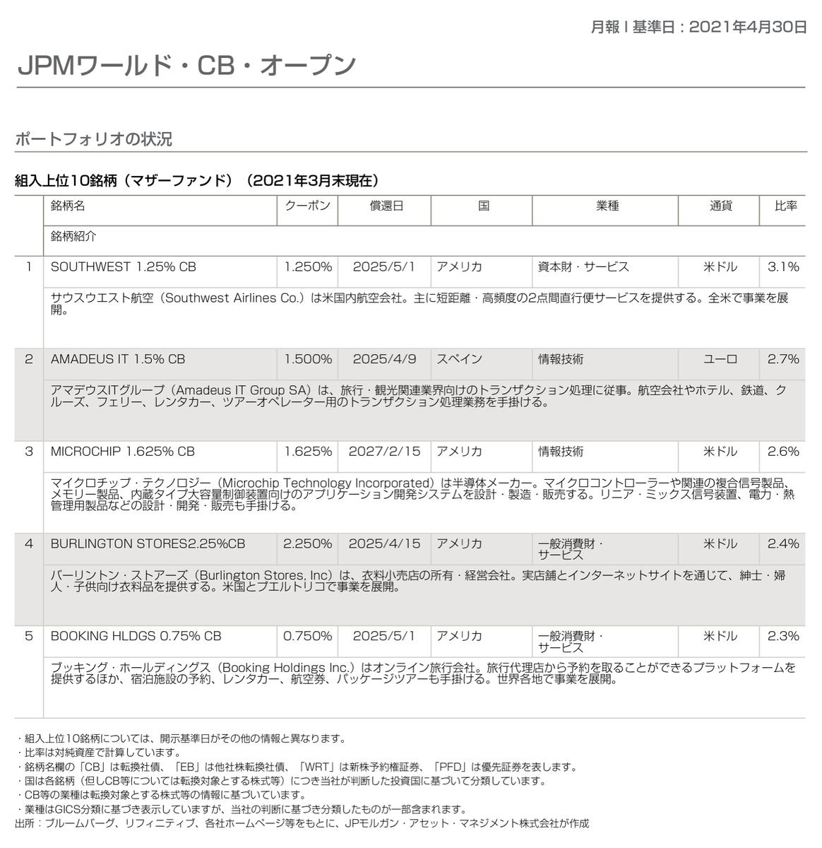 f:id:kavalanmaru:20210624023216j:plain