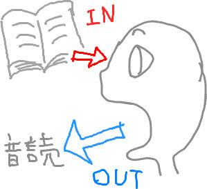 f:id:kaw0909:20100508105036j:image
