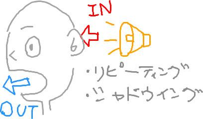 f:id:kaw0909:20100508105621j:image
