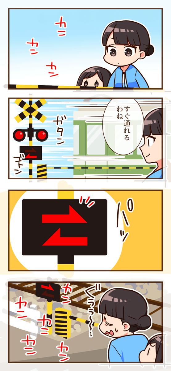 はなまるFX 4コマ漫画:開く!と思わせて開かない踏切( ;∀;)