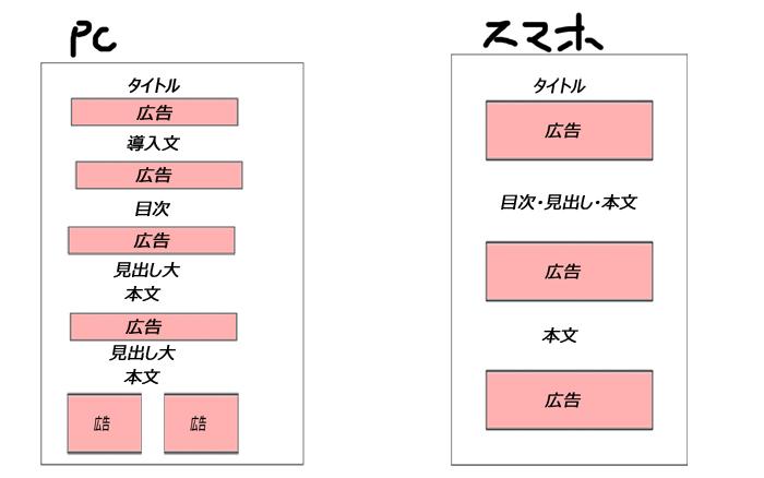 f:id:kawabata100:20190616185950j:plain