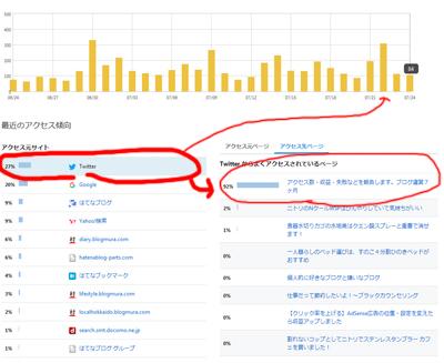 f:id:kawabata100:20190726141802j:plain