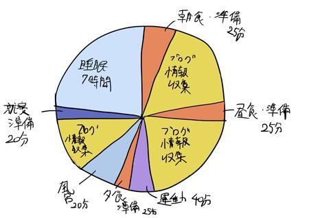 f:id:kawabata100:20191025224459j:plain