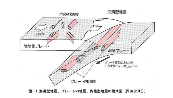 f:id:kawabatamasami:20160425105904p:plain