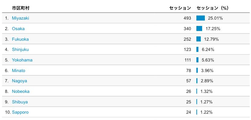 f:id:kawabatamasami:20160520115145p:plain