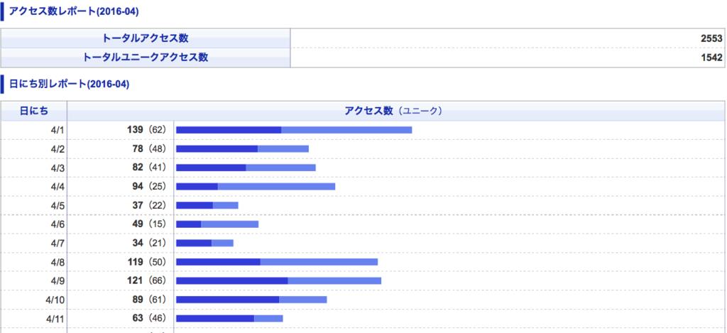 f:id:kawabatamasami:20160602145628p:plain