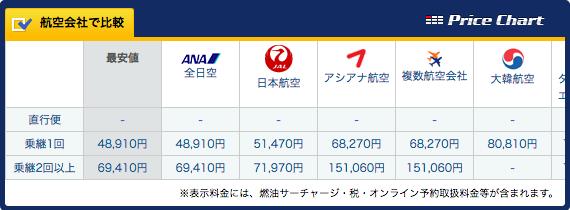 f:id:kawabatamasami:20160802105041p:plain