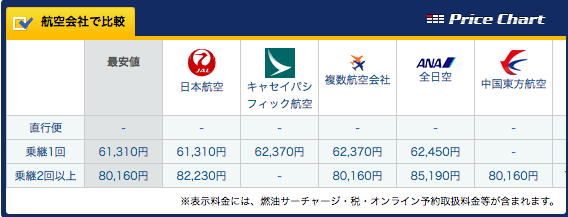 f:id:kawabatamasami:20160802105910p:plain