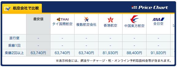 f:id:kawabatamasami:20160802112215p:plain