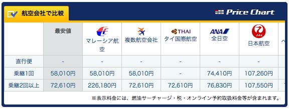 f:id:kawabatamasami:20160802112800p:plain