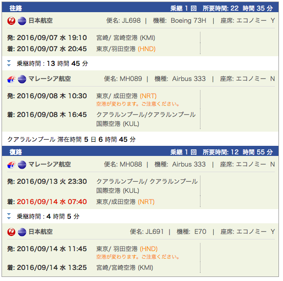 f:id:kawabatamasami:20160802112844p:plain
