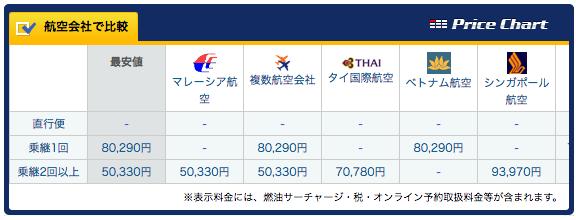 f:id:kawabatamasami:20160802114856p:plain