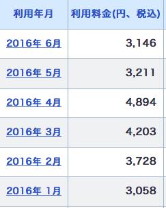 f:id:kawabatamasami:20160802120014p:plain