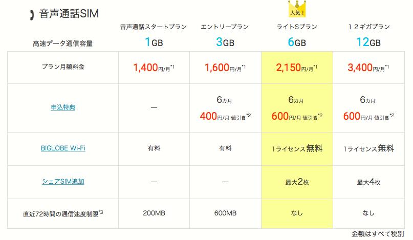 f:id:kawabatamasami:20160808112108p:plain