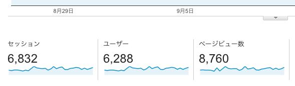 f:id:kawabatamasami:20160926104733p:plain