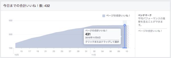 f:id:kawabatamasami:20161111112148p:plain