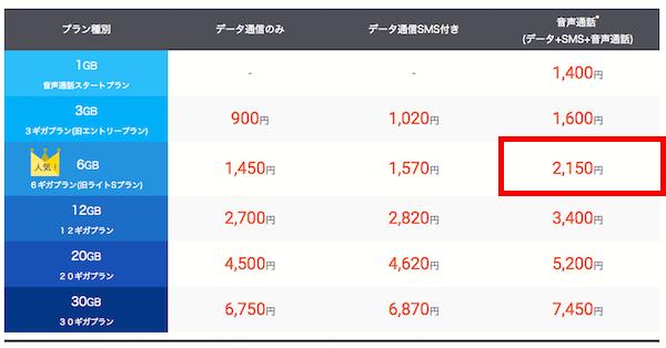 f:id:kawabatamasami:20170309143540p:plain