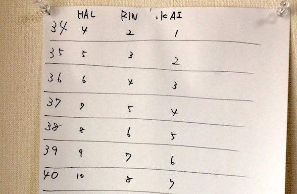 f:id:kawabatamasami:20170315110819j:plain