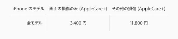 f:id:kawabatamasami:20170418110356p:plain