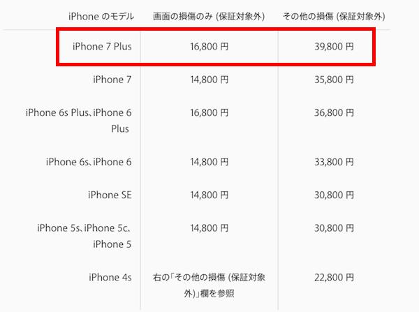f:id:kawabatamasami:20170418110609p:plain