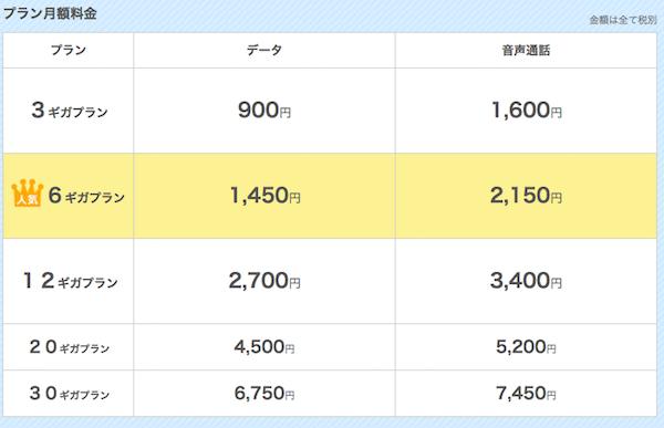 f:id:kawabatamasami:20170510193440p:plain