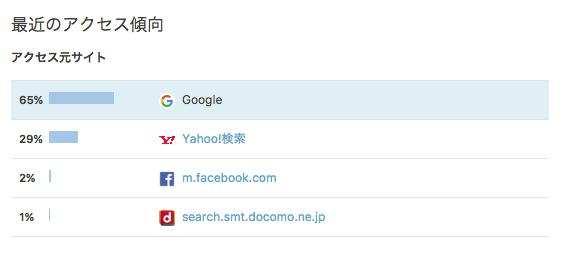 f:id:kawabatamasami:20170519104810p:plain