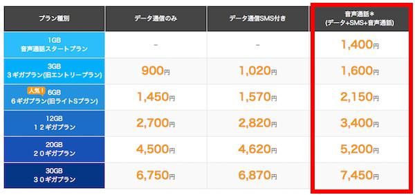 f:id:kawabatamasami:20170627110540p:plain
