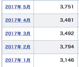 f:id:kawabatamasami:20170627113730p:plain