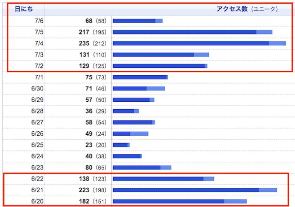f:id:kawabatamasami:20170706115002p:plain