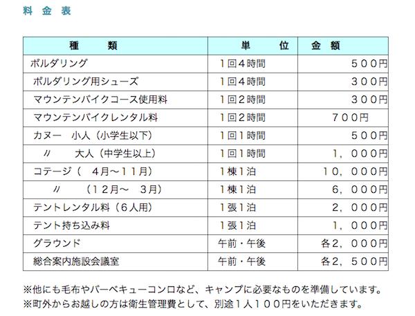 f:id:kawabatamasami:20170727152847p:plain