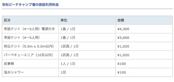 f:id:kawabatamasami:20170807140131p:plain