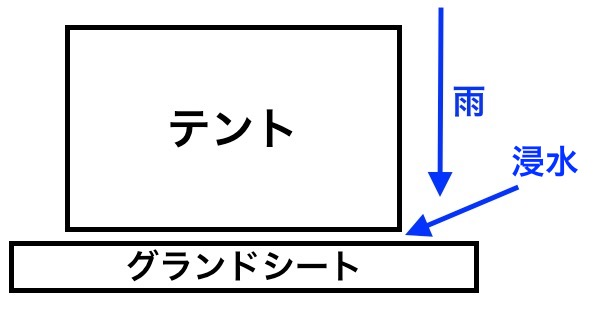 f:id:kawabatamasami:20170929114428j:plain