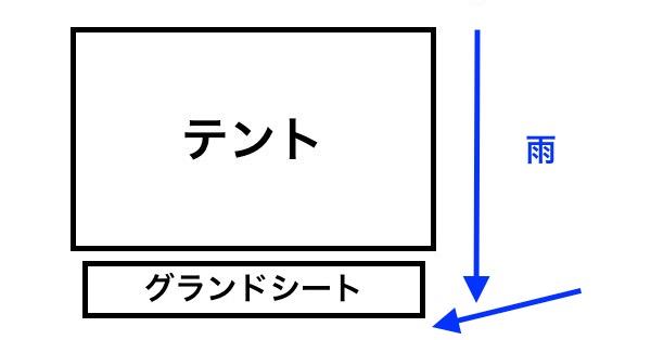 f:id:kawabatamasami:20170929114547j:plain