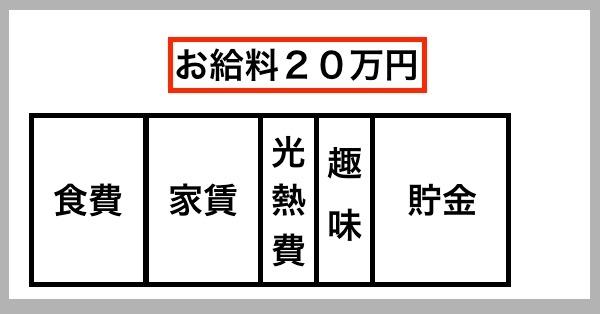 f:id:kawabatamasami:20171031143942j:plain