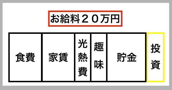 f:id:kawabatamasami:20171031144119j:plain