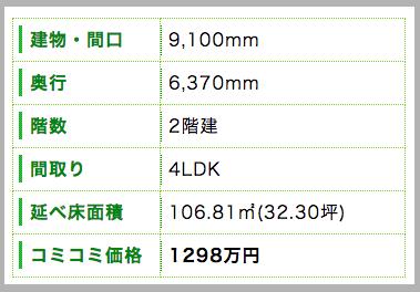 f:id:kawabatamasami:20171128094750p:plain