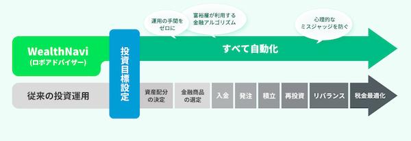 f:id:kawabatamasami:20171201160059p:plain