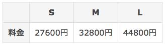 f:id:kawabatamasami:20180124143348p:plain