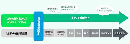 f:id:kawabatamasami:20180215174053p:plain