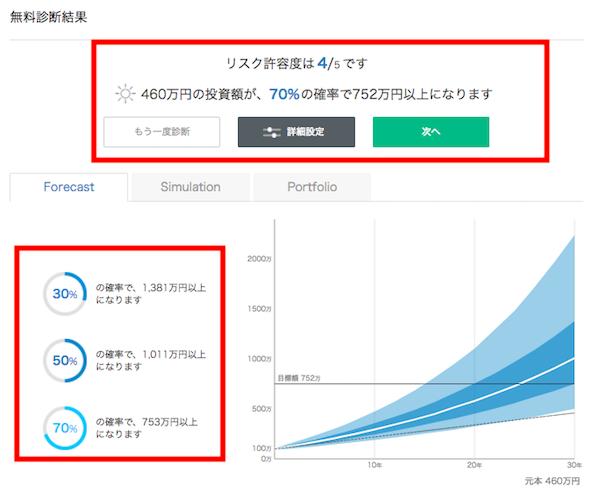 f:id:kawabatamasami:20180215174126p:plain