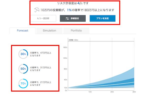 f:id:kawabatamasami:20180215174451p:plain