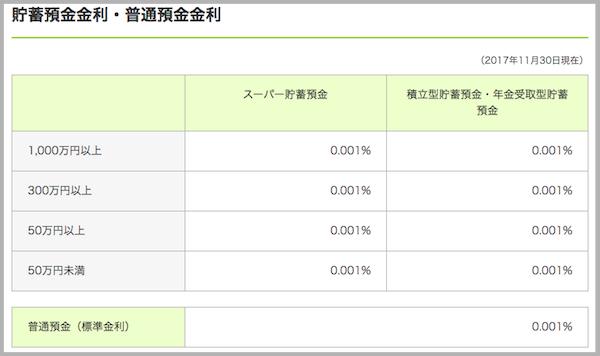 f:id:kawabatamasami:20180215174610p:plain