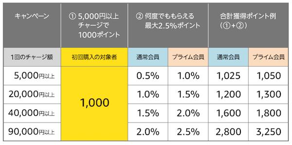 f:id:kawabatamasami:20180930161324p:plain